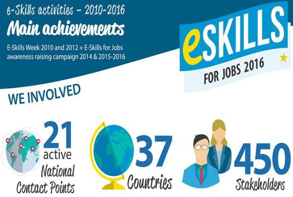 UE. e-Skills for Jobs 2016