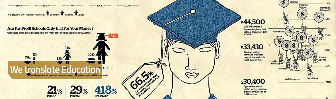We translate Education